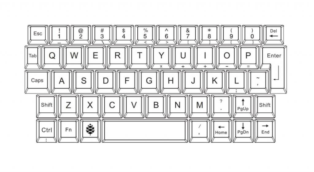 The PinePhone keyboard has now taken on its final form